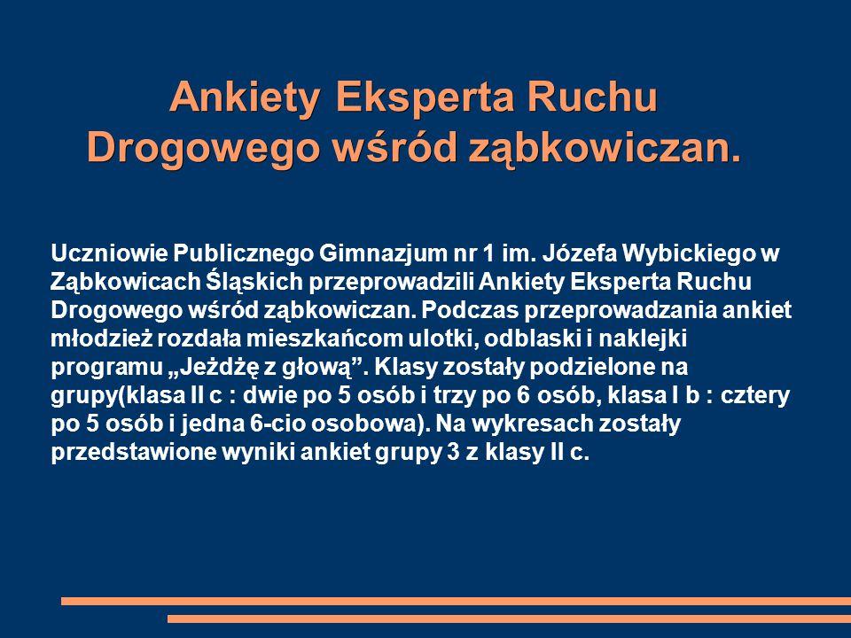 Ankiety Eksperta Ruchu Drogowego wśród ząbkowiczan.