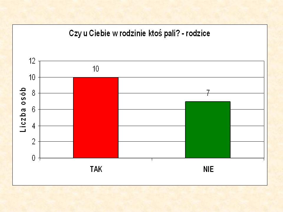 Andrzej Szczeklik (red.), Choroby wewnętrzne, Tom 1, Wydawnictwo Medycyna Praktyczna, Kraków, 2005, ISBN 83-7430-031-0.