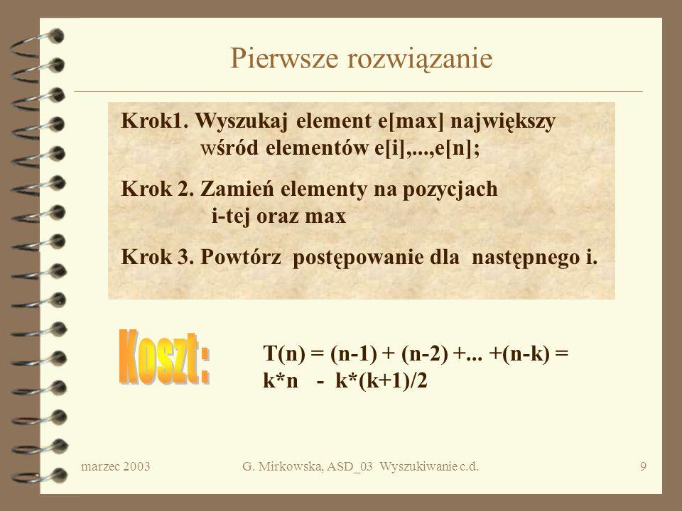 marzec 2003G.Mirkowska, ASD_03 Wyszukiwanie c.d.9 Krok1.