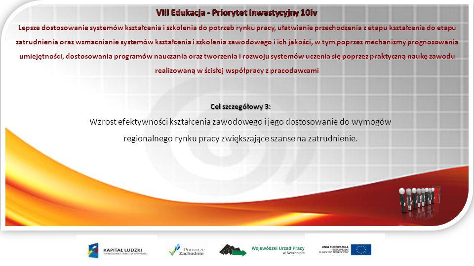 Cel szczegółowy 3: Wzrost efektywności kształcenia zawodowego i jego dostosowanie do wymogów regionalnego rynku pracy zwiększające szanse na zatrudnienie.