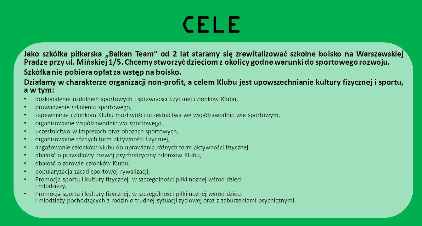 """CELE Jako szkółka piłkarska """"Balkan Team od 2 lat staramy się zrewitalizować szkolne boisko na Warszawskiej Pradze przy ul."""