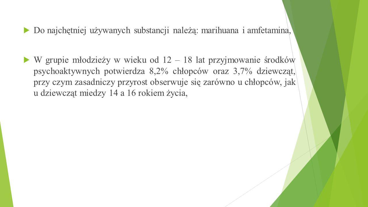  Do najchętniej używanych substancji należą: marihuana i amfetamina,  W grupie młodzieży w wieku od 12 – 18 lat przyjmowanie środków psychoaktywnych