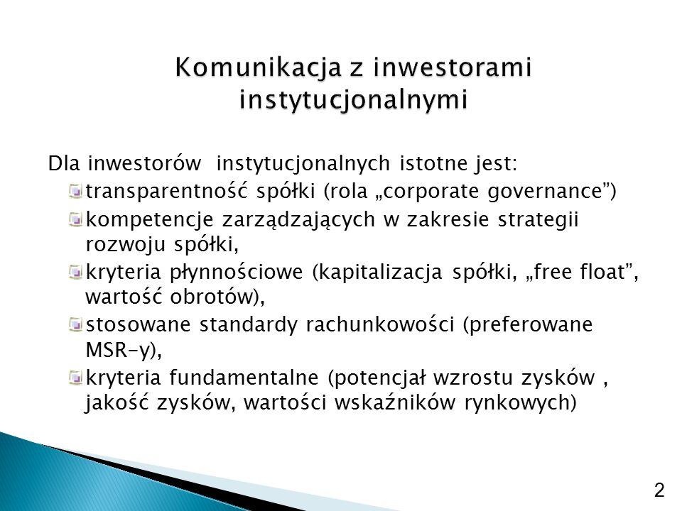 """Dla inwestorów instytucjonalnych istotne jest: transparentność spółki (rola """"corporate governance ) kompetencje zarządzających w zakresie strategii rozwoju spółki, kryteria płynnościowe (kapitalizacja spółki, """"free float , wartość obrotów), stosowane standardy rachunkowości (preferowane MSR-y), kryteria fundamentalne (potencjał wzrostu zysków, jakość zysków, wartości wskaźników rynkowych) 2"""