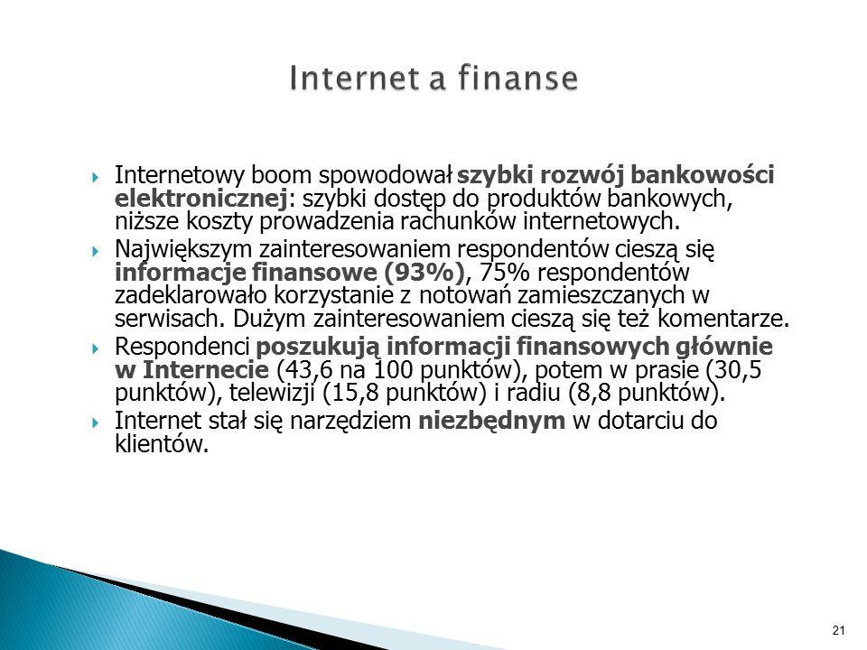  Internetowy boom spowodował szybki rozwój bankowości elektronicznej: szybki dostęp do produktów bankowych, niższe koszty prowadzenia rachunków internetowych.