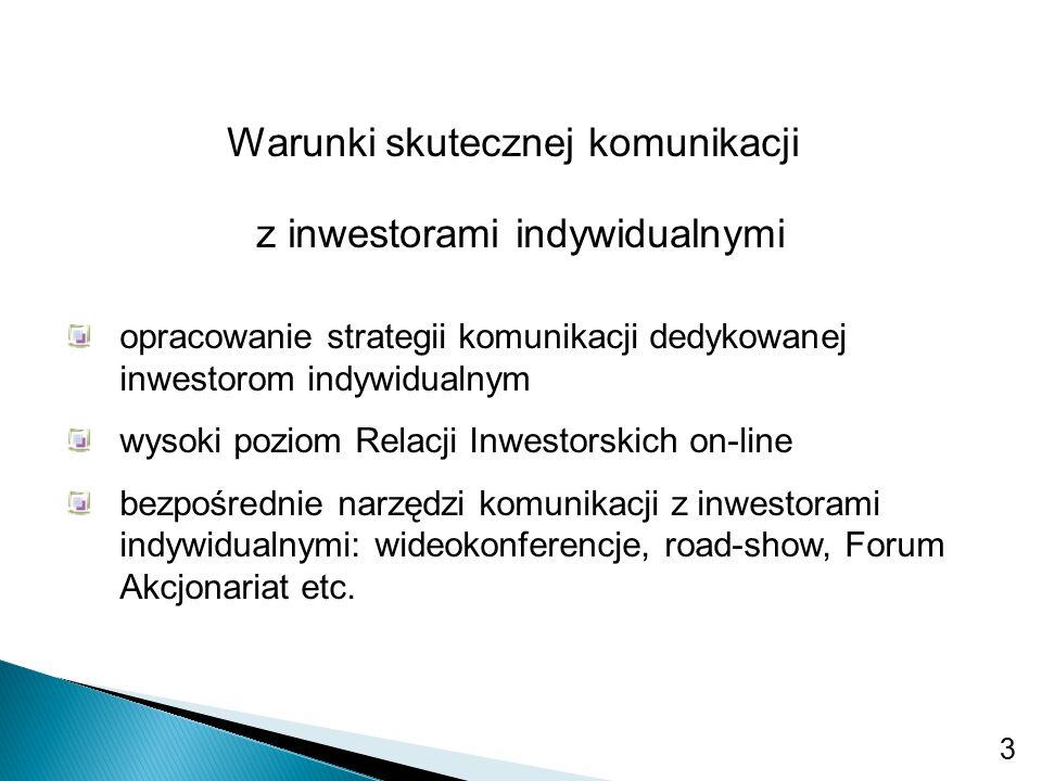 Warunki skutecznej komunikacji z inwestorami indywidualnymi opracowanie strategii komunikacji dedykowanej inwestorom indywidualnym wysoki poziom Relacji Inwestorskich on-line bezpośrednie narzędzi komunikacji z inwestorami indywidualnymi: wideokonferencje, road-show, Forum Akcjonariat etc.