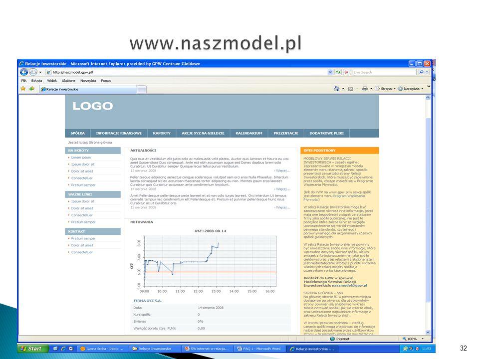 32 www.naszmodel.pl