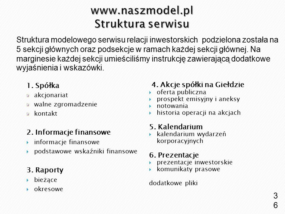 1. Spółka akcjonariat walne zgromadzenie kontakt 2.