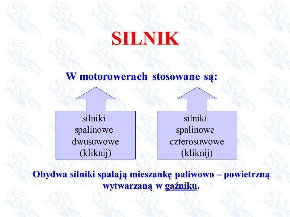 SILNIK W motorowerach stosowane są: silniki spalinowe dwusuwowe (kliknij) silniki spalinowe czterosuwowe (kliknij) Obydwa silniki spalają mieszankę pa