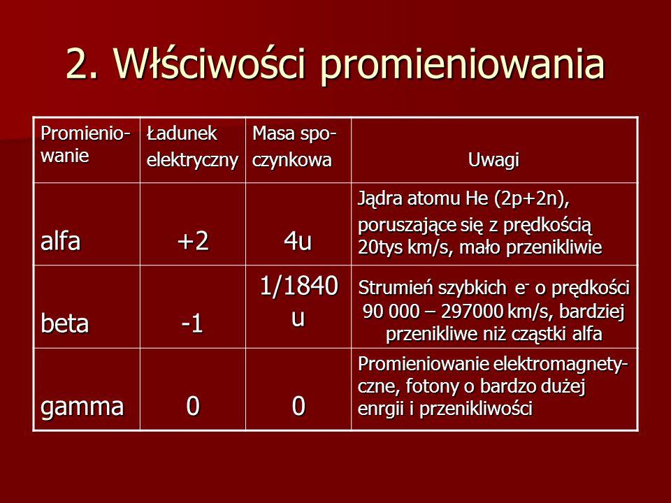 2. Włściwości promieniowania Promienio- wanie Ładunekelektryczny Masa spo- czynkowaUwagi alfa+24u Jądra atomu He (2p+2n), poruszające się z prędkością