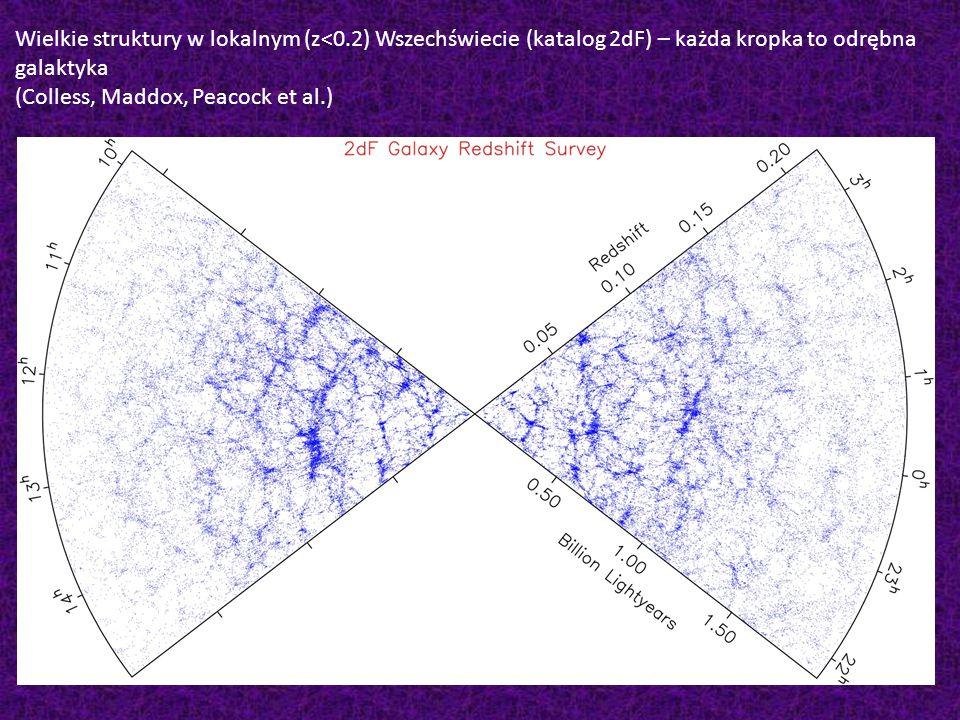 Wielkie struktury w lokalnym (z<0.2) Wszechświecie (katalog 2dF) – każda kropka to odrębna galaktyka (Colless, Maddox, Peacock et al.)