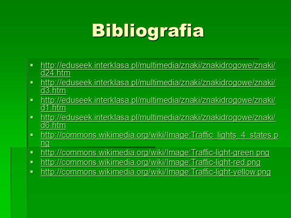 Bibliografia  http://www.gimnazjum.pl/karta/test/grafika/b36.gif http://www.gimnazjum.pl/karta/test/grafika/b36.gif  http://www.wychowaniekomunikacy