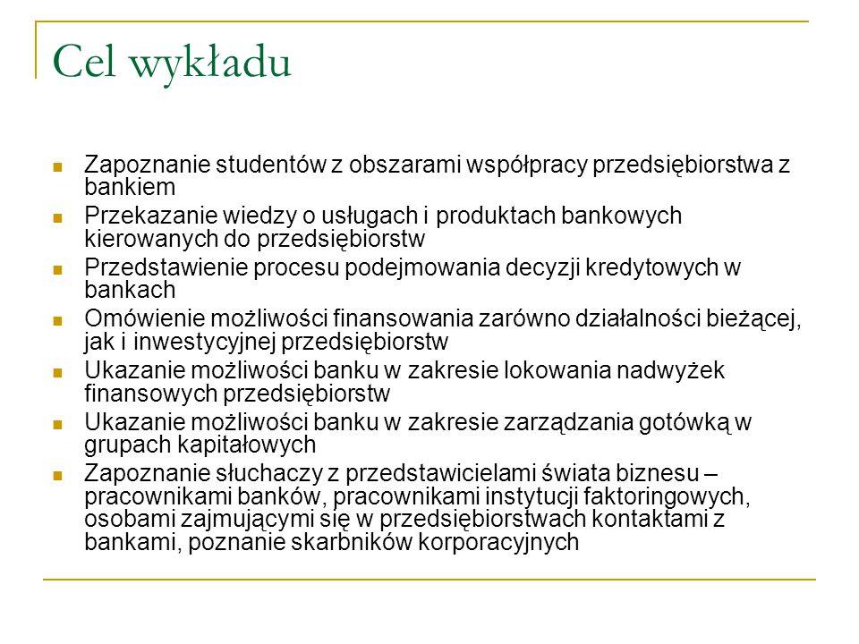 Cel wykładu Zapoznanie studentów z obszarami współpracy przedsiębiorstwa z bankiem Przekazanie wiedzy o usługach i produktach bankowych kierowanych do