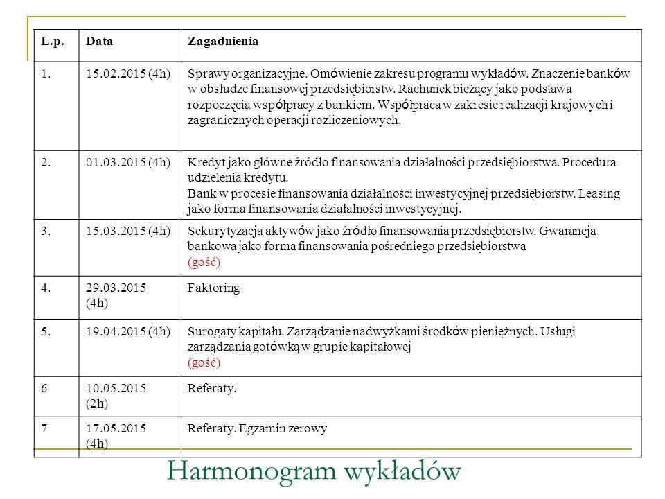 Harmonogram wykładów L.p.DataZagadnienia 1.15.02.2015 (4h) Sprawy organizacyjne. Om ó wienie zakresu programu wykład ó w. Znaczenie bank ó w w obsłudz