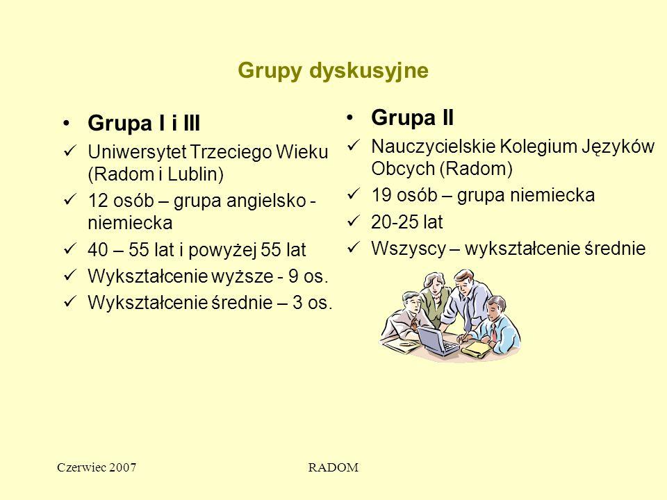 Czerwiec 2007RADOM Grupy dyskusyjne Grupa I i III Uniwersytet Trzeciego Wieku (Radom i Lublin) 12 osób – grupa angielsko - niemiecka 40 – 55 lat i powyżej 55 lat Wykształcenie wyższe - 9 os.