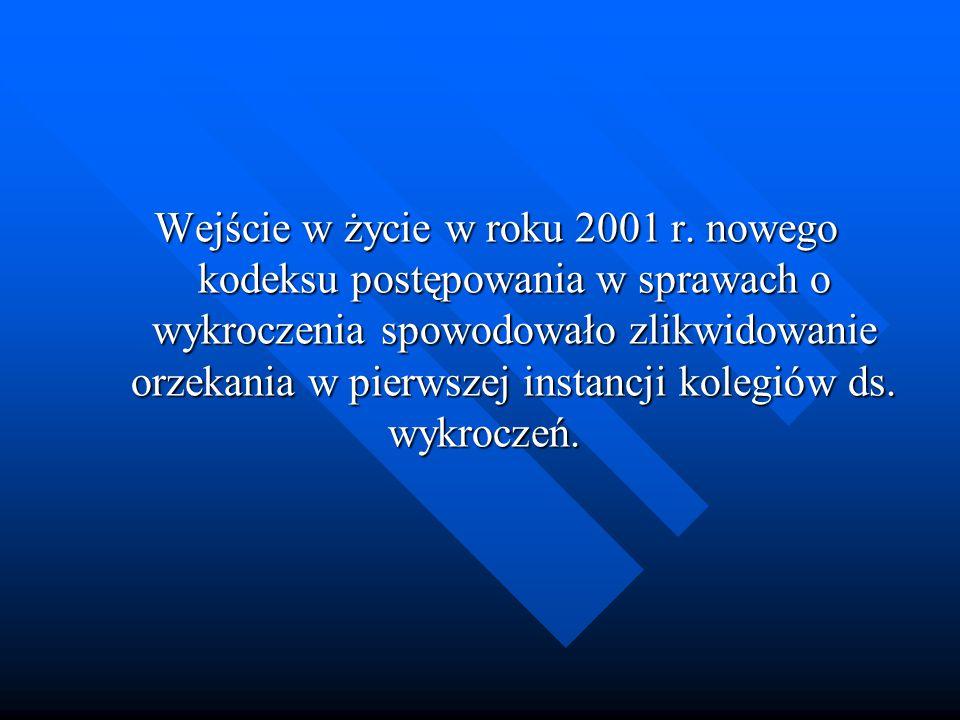 Wejście w życie w roku 2001 r.