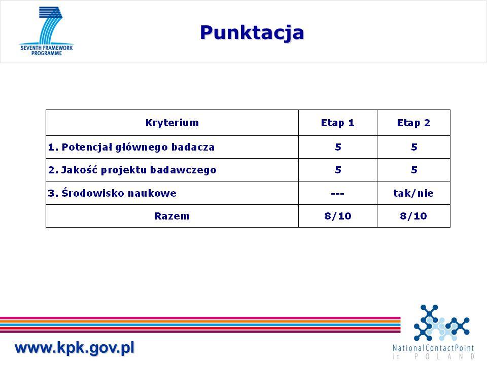www.kpk.gov.pl Punktacja