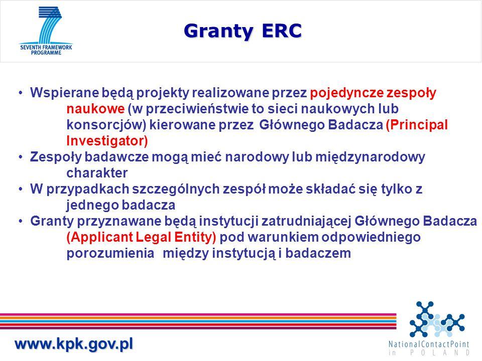 www.kpk.gov.pl Granty ERC Wspierane będą projekty realizowane przez pojedyncze zespoły naukowe (w przeciwieństwie to sieci naukowych lub konsorcjów) kierowane przez Głównego Badacza (Principal Investigator) Zespoły badawcze mogą mieć narodowy lub międzynarodowy charakter W przypadkach szczególnych zespół może składać się tylko z jednego badacza Granty przyznawane będą instytucji zatrudniającej Głównego Badacza (Applicant Legal Entity) pod warunkiem odpowiedniego porozumienia między instytucją i badaczem