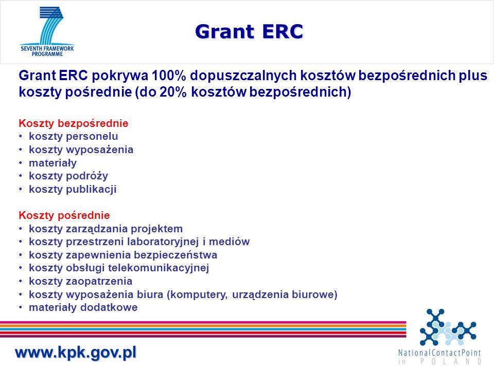 www.kpk.gov.pl Typy grantów ERC ERC Starting Independent Researcher Grants (ERC Starting Grants) Retain, Repatriate, Recruit Wsparcie rozwoju niezależnej kariery młodych, utalentowanych naukowców (niezależnie od narodowości, ale pracujących lub zamierzających pracować w UE lub AC) pragnących stworzyć swój pierwszy zespół lub program badawczy 0,1-0,4 mln euro/grant rocznie 0,5-2 mln euro/grant 250 grantów/rok ERC Advanced Investgator Grants (ERC Advanced Grants) Wsparcie dla najlepszych, innowacyjnych projektów badawczych prowadzonych przez doświadczonych badaczy o ustabilizowanej pozycji naukowej 0,1-0,5 mln euro/grant rocznie 2-3 mln euro/grant 200 grantów/rok