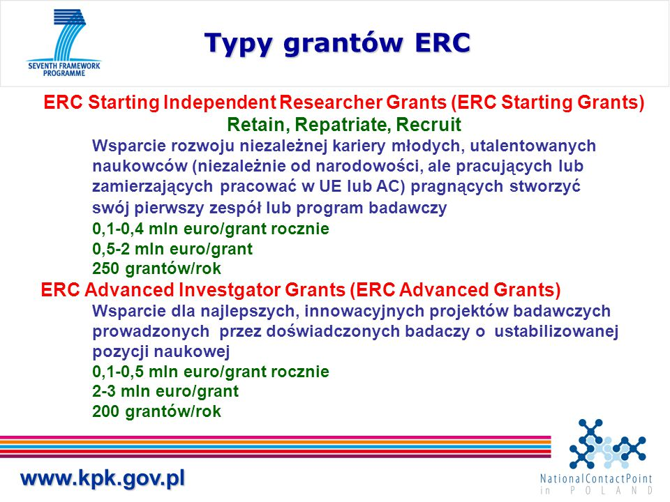 www.kpk.gov.pl Typy grantów ERC ERC Starting Independent Researcher Grants (ERC Starting Grants) Retain, Repatriate, Recruit Wsparcie rozwoju niezależ