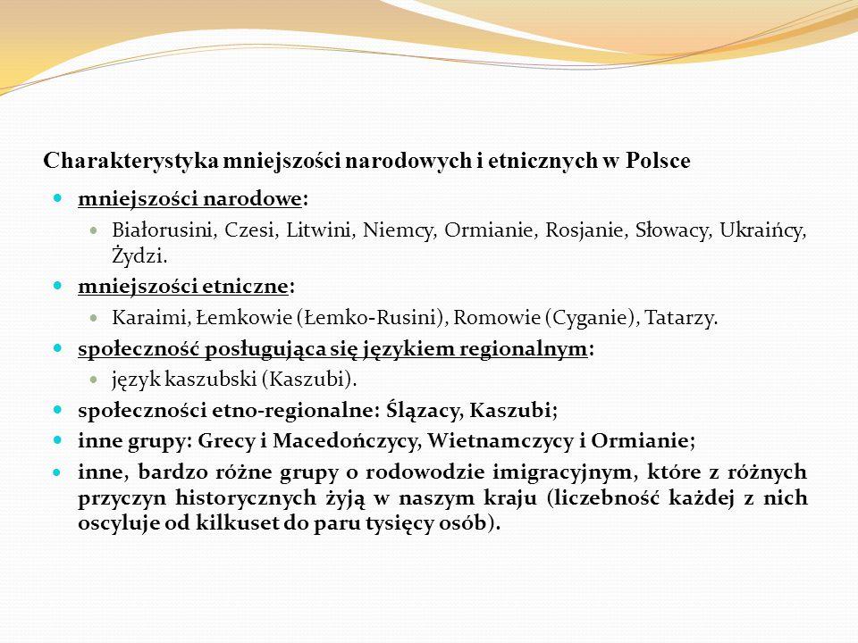 Charakterystyka mniejszości narodowych i etnicznych w Polsce mniejszości narodowe: Białorusini, Czesi, Litwini, Niemcy, Ormianie, Rosjanie, Słowacy, U