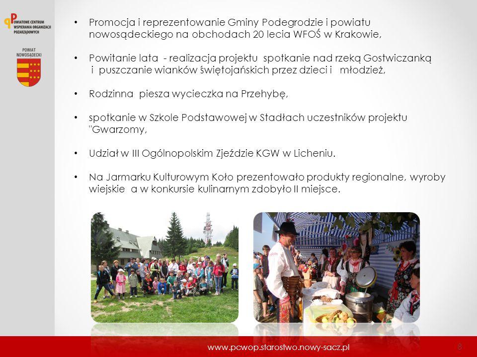 www.pcwop.starostwo.nowy-sacz.pl 8 Promocja i reprezentowanie Gminy Podegrodzie i powiatu nowosądeckiego na obchodach 20 lecia WFOŚ w Krakowie, Powita