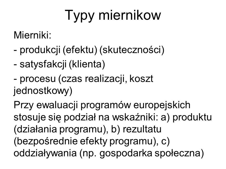 Typy miernikow Mierniki: - produkcji (efektu) (skuteczności) - satysfakcji (klienta) - procesu (czas realizacji, koszt jednostkowy) Przy ewaluacji programów europejskich stosuje się podział na wskaźniki: a) produktu (działania programu), b) rezultatu (bezpośrednie efekty programu), c) oddziaływania (np.