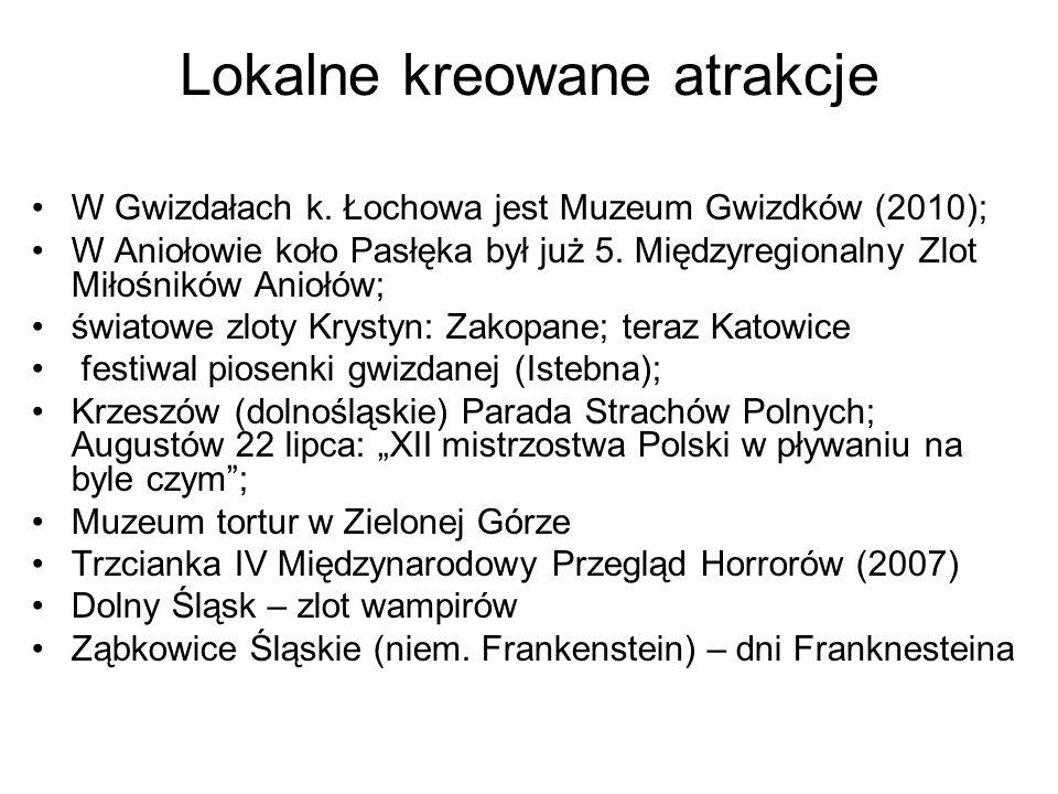 Lokalne kreowane atrakcje W Gwizdałach k.