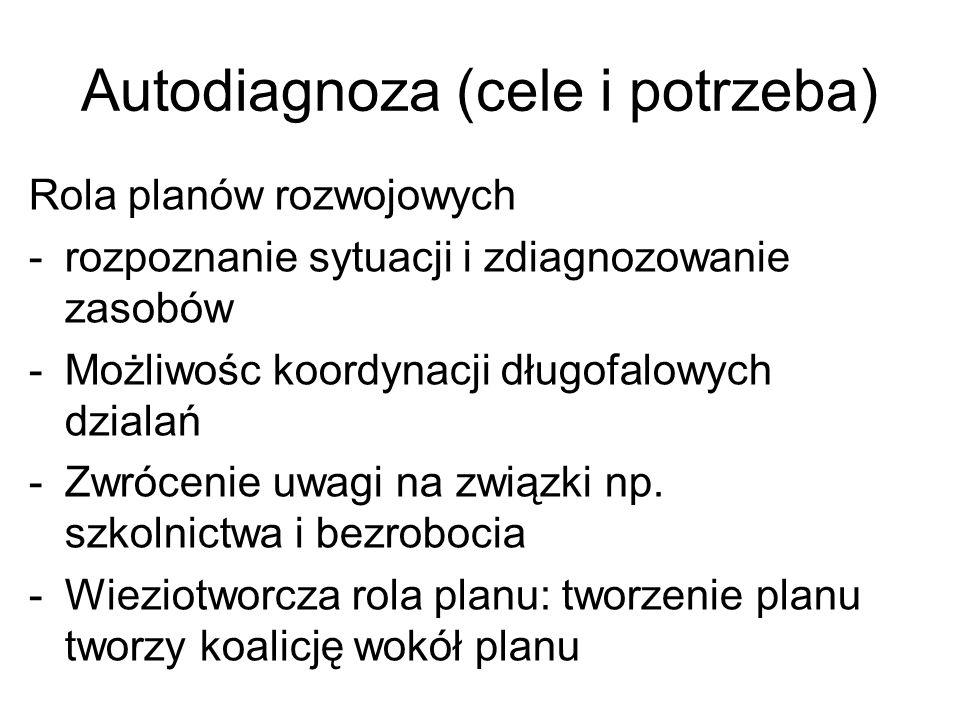 Autodiagnoza (cele i potrzeba) Rola planów rozwojowych -rozpoznanie sytuacji i zdiagnozowanie zasobów -Możliwośc koordynacji długofalowych dzialań -Zwrócenie uwagi na związki np.