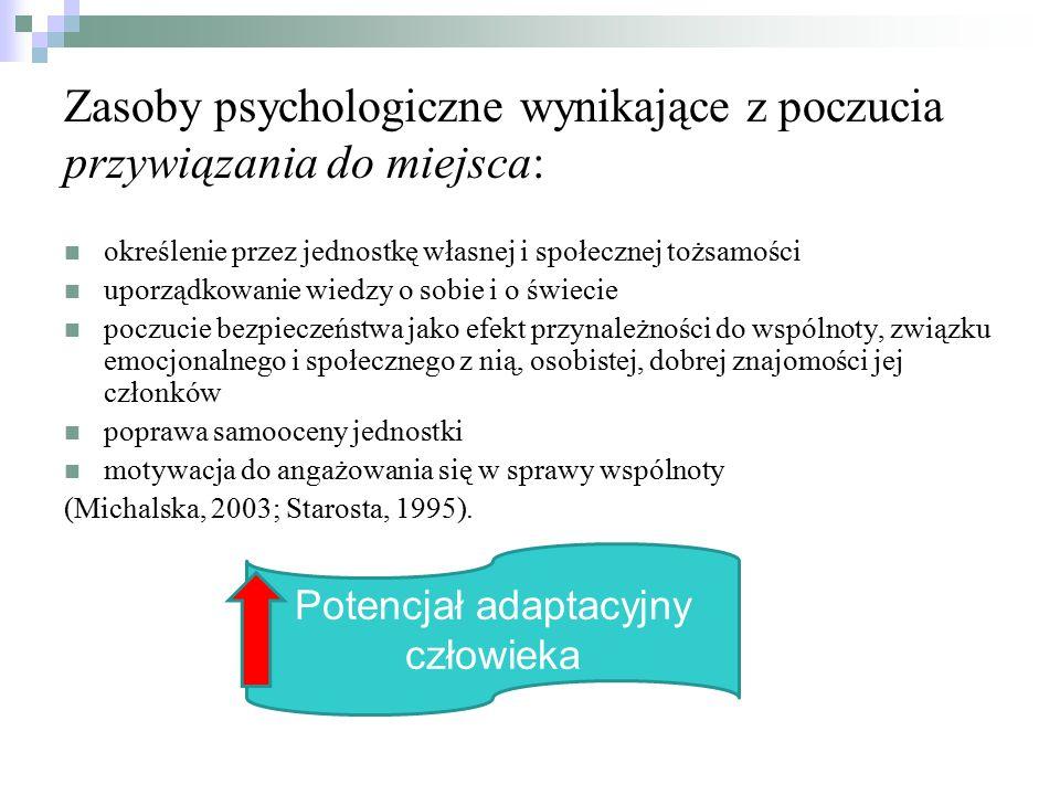 Zasoby psychologiczne wynikające z poczucia przywiązania do miejsca: określenie przez jednostkę własnej i społecznej tożsamości uporządkowanie wiedzy