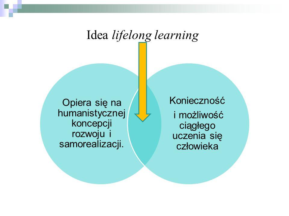 Idea lifelong learning Opiera się na humanistycznej koncepcji rozwoju i samorealizacji. Konieczność i możliwość ciągłego uczenia się człowieka