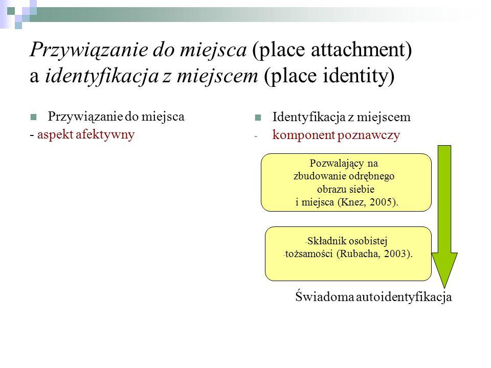 Przywiązanie do miejsca (place attachment) a identyfikacja z miejscem (place identity) Przywiązanie do miejsca - aspekt afektywny Identyfikacja z miej