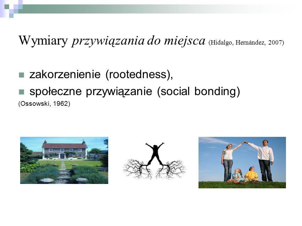 Wymiary przywiązania do miejsca (Hidalgo, Hernández, 2007) zakorzenienie (rootedness), społeczne przywiązanie (social bonding) (Ossowski, 1962)