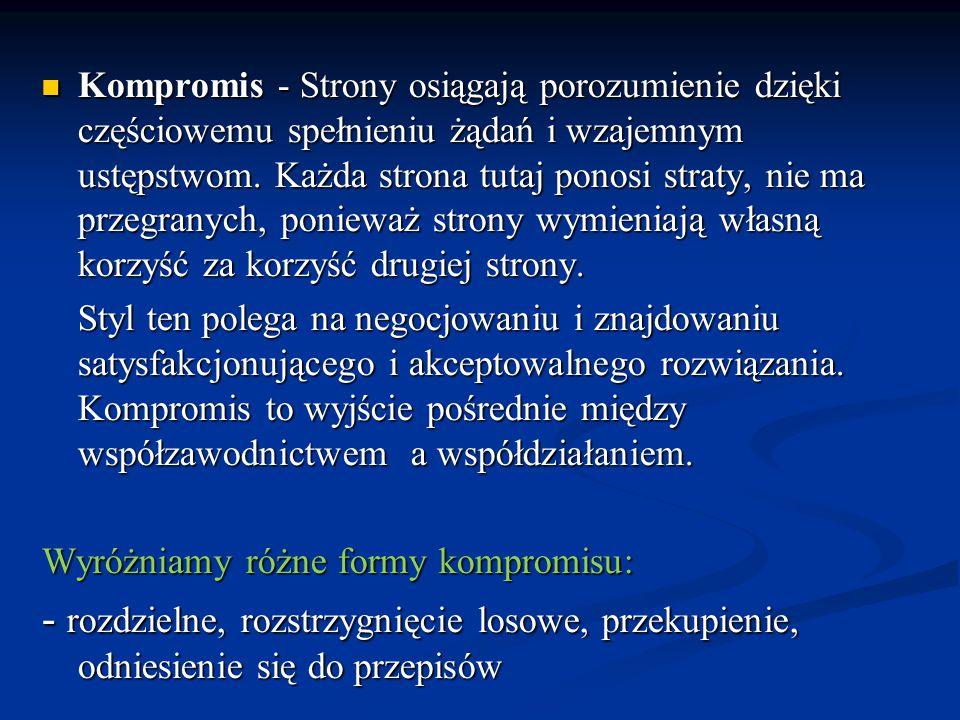 Kompromis - Strony osiągają porozumienie dzięki częściowemu spełnieniu żądań i wzajemnym ustępstwom.