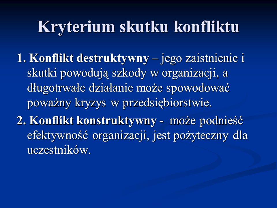 Kryterium stopnia nasilenia relacji konfliktowych 1.
