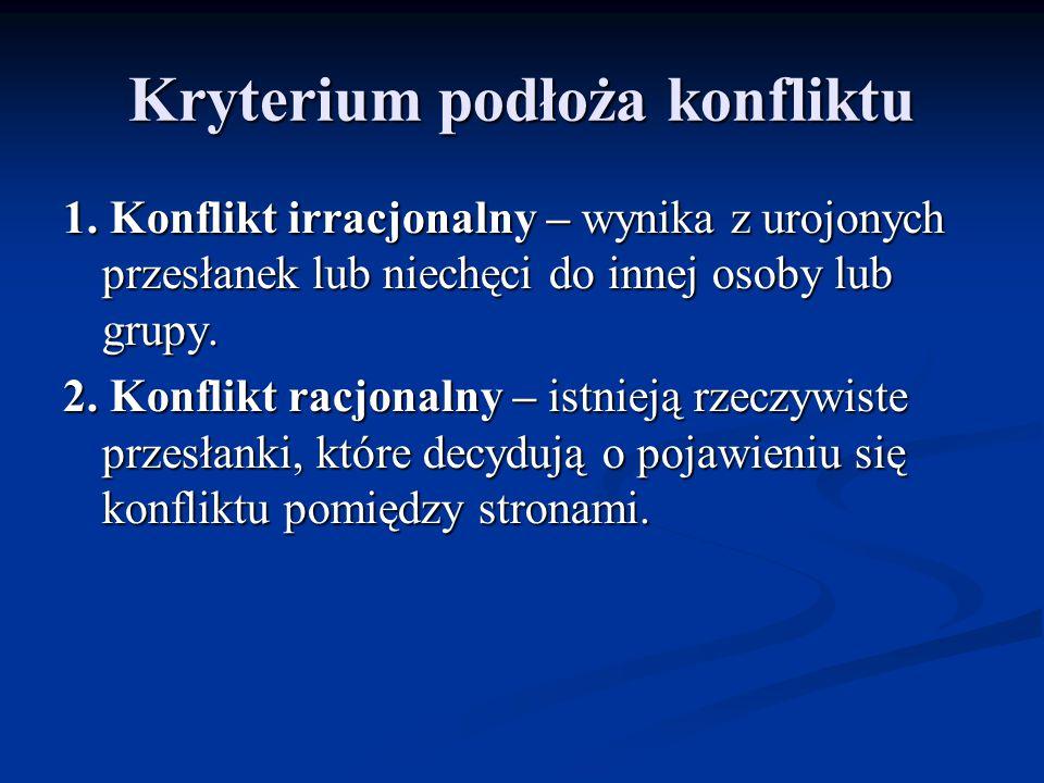 Kryterium podłoża konfliktu 1.