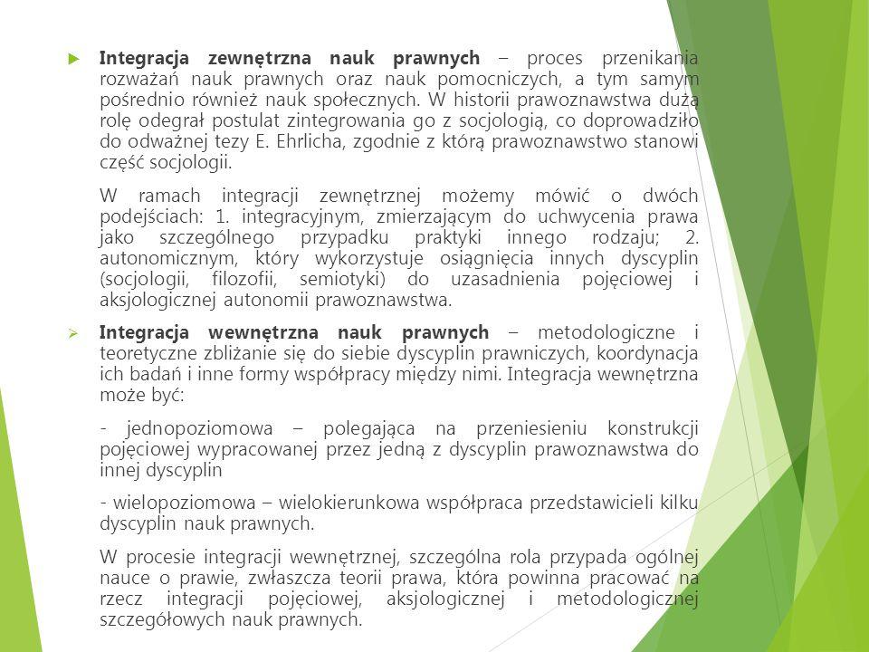  Integracja zewnętrzna nauk prawnych – proces przenikania rozważań nauk prawnych oraz nauk pomocniczych, a tym samym pośrednio również nauk społeczny