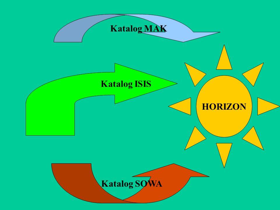 HORIZON Katalog SOWA Katalog MAK Katalog ISIS
