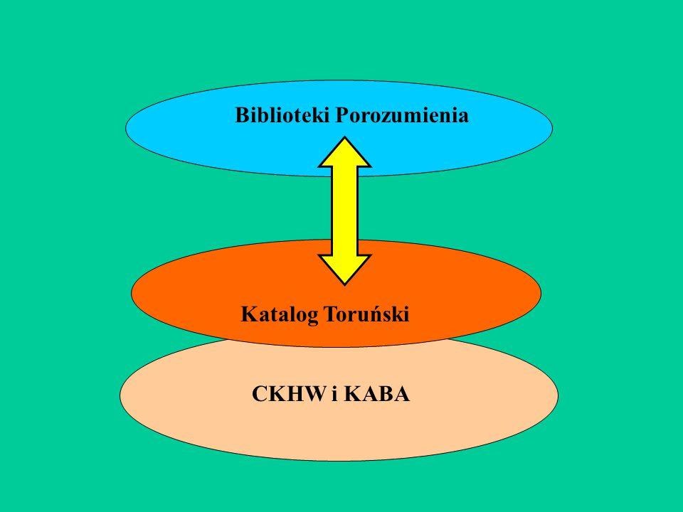 Biblioteki Porozumienia Katalog Toruński CKHW i KABA