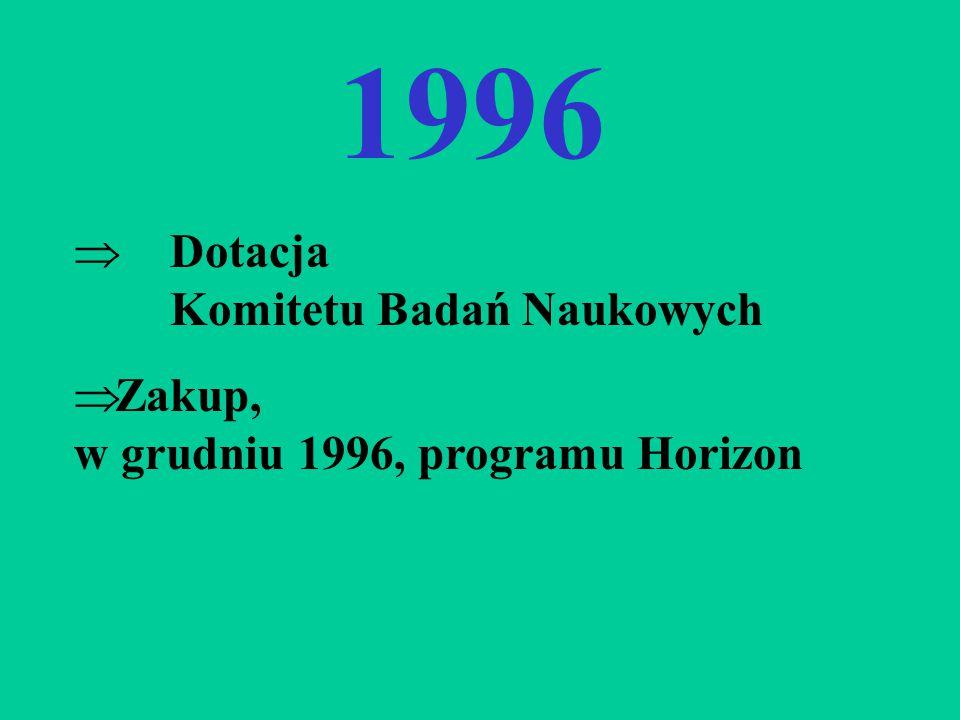 1996  Dotacja Komitetu Badań Naukowych  Zakup, w grudniu 1996, programu Horizon