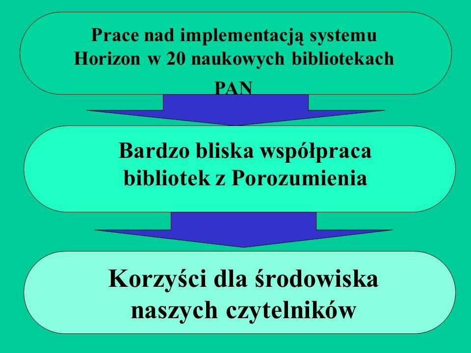 Prace nad implementacją systemu Horizon w 20 naukowych bibliotekach PAN Bardzo bliska współpraca bibliotek z Porozumienia Korzyści dla środowiska nasz