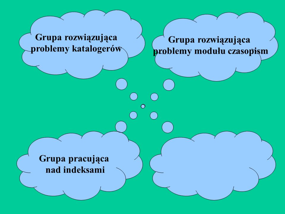Grupa rozwiązująca problemy katalogerów Grupa rozwiązująca problemy modułu czasopism Grupa pracująca nad indeksami
