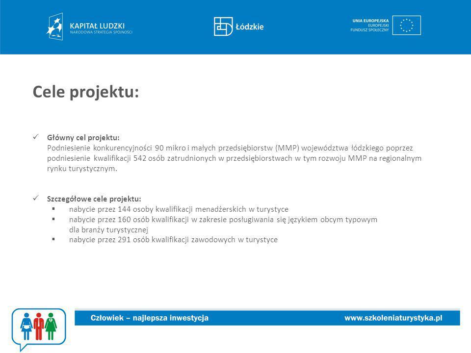 Cele projektu: Główny cel projektu: Podniesienie konkurencyjności 90 mikro i małych przedsiębiorstw (MMP) województwa łódzkiego poprzez podniesienie kwalifikacji 542 osób zatrudnionych w przedsiębiorstwach w tym rozwoju MMP na regionalnym rynku turystycznym.