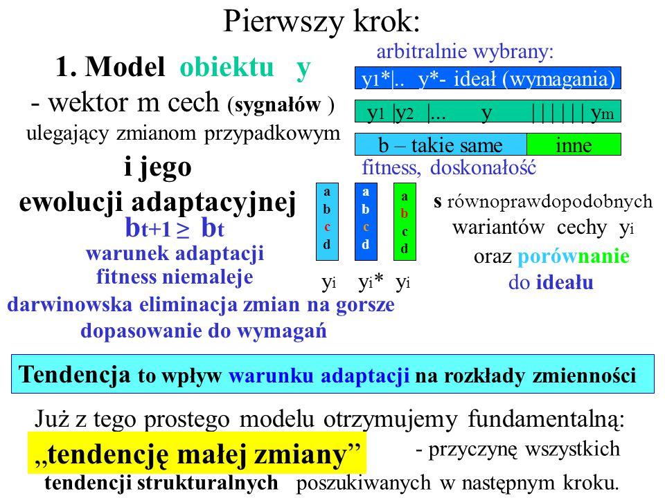 Pierwszy krok: 1. Model obiektu y - wektor m cech (sygnałów ) ulegający zmianom przypadkowym i jego ewolucji adaptacyjnej Już z tego prostego modelu o