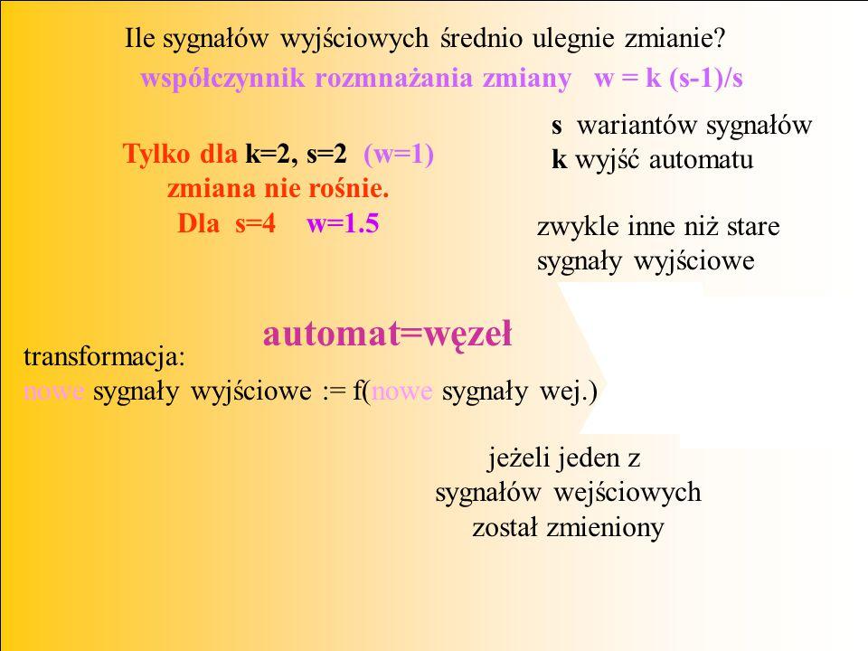 współczynnik rozmnażania zmiany w = k (s-1)/s automat=węzeł jeżeli jeden z sygnałów wejściowych został zmieniony transformacja: nowe sygnały wyjściowe