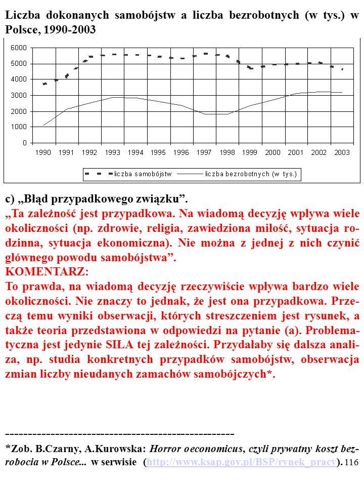 115 Liczba dokonanych samobójstw a liczba bezrobotnych (w tys.) w Polsce, 1990-2003 Rysunek przedstawia zmiany liczby bezrobotnych i liczby samo- bójstw w Polsce w latach 1990-2003.