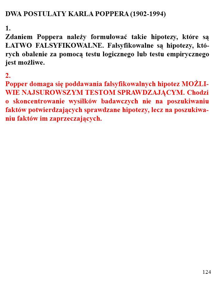 123 DWA POSTULATY KARLA POPPERA (1902-1994) 1. Zdaniem Poppera należy formułować takie hipotezy, które są ŁATWO FALSYFIKOWALNE. Falsyfikowalne są hipo