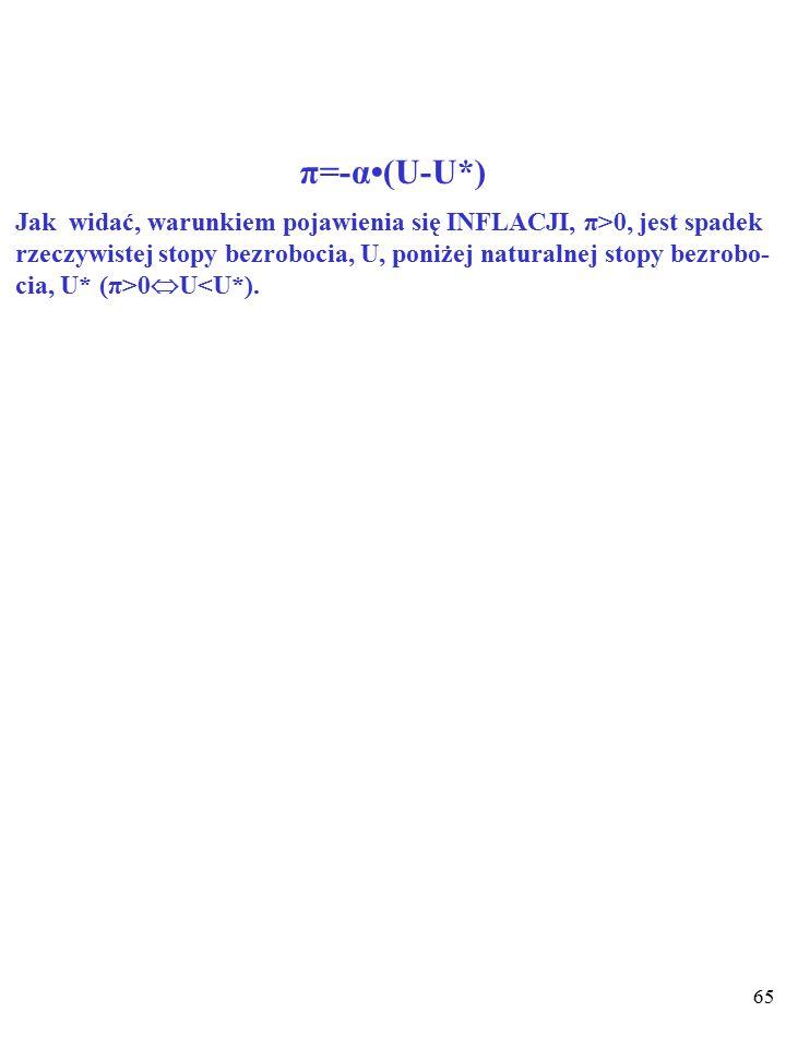 64 π=-α(U-U*) π – stopa zmiany cen.