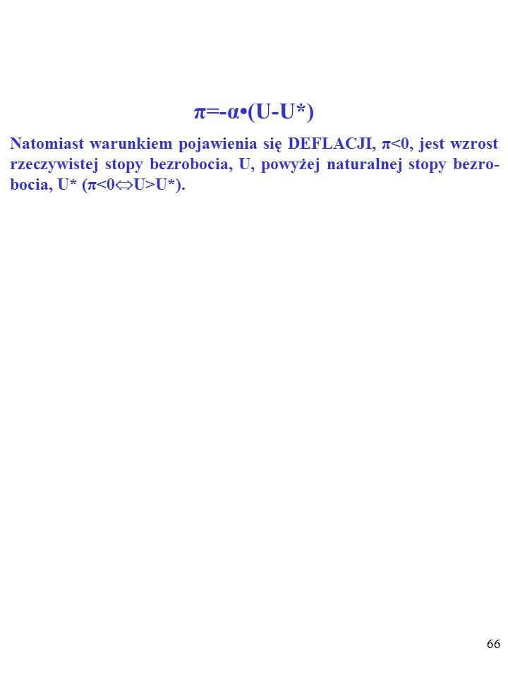 65 π=-α(U-U*) Jak widać, warunkiem pojawienia się INFLACJI, π>0, jest spadek rzeczywistej stopy bezrobocia, U, poniżej naturalnej stopy bezrobo- cia, U* (π>0  U<U*).