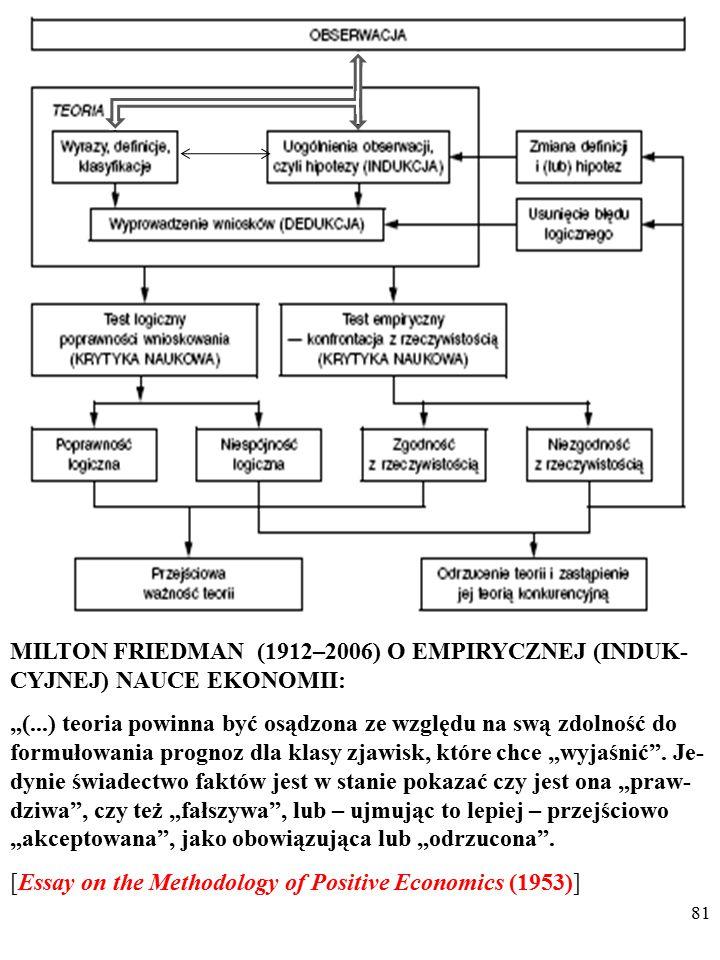 80 Naturalnie praca ekonomistów wymaga także INTUICJI, FAN- TAZJI I WIARY.