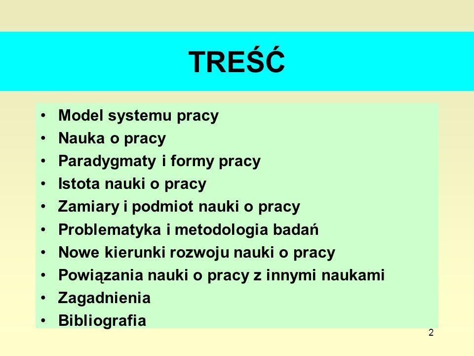 2 TREŚĆ Model systemu pracy Nauka o pracy Paradygmaty i formy pracy Istota nauki o pracy Zamiary i podmiot nauki o pracy Problematyka i metodologia ba